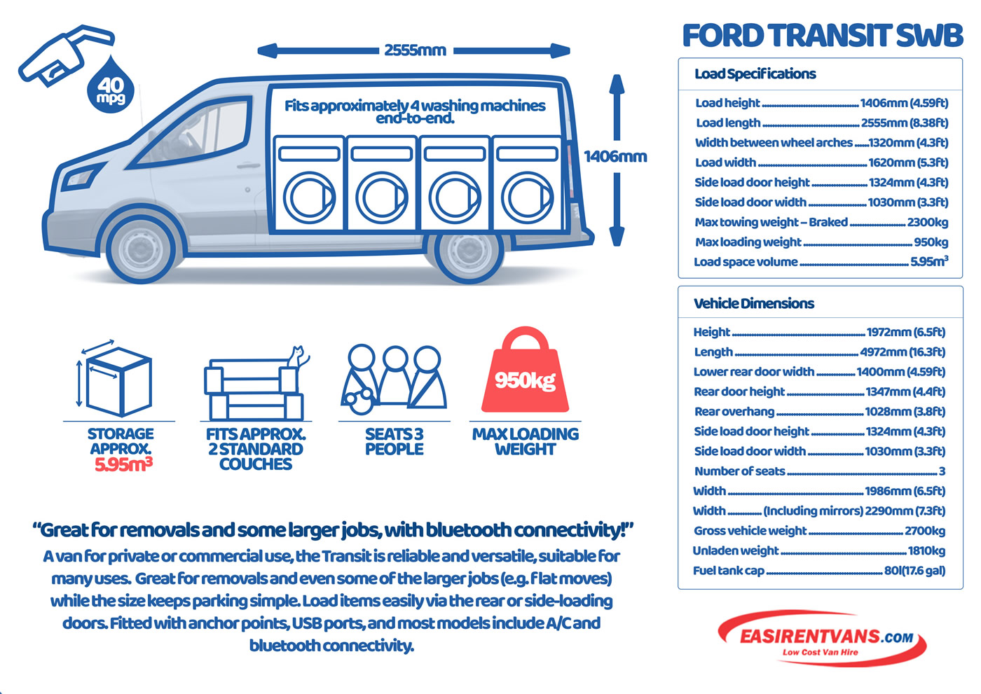 Ford Transit Specs
