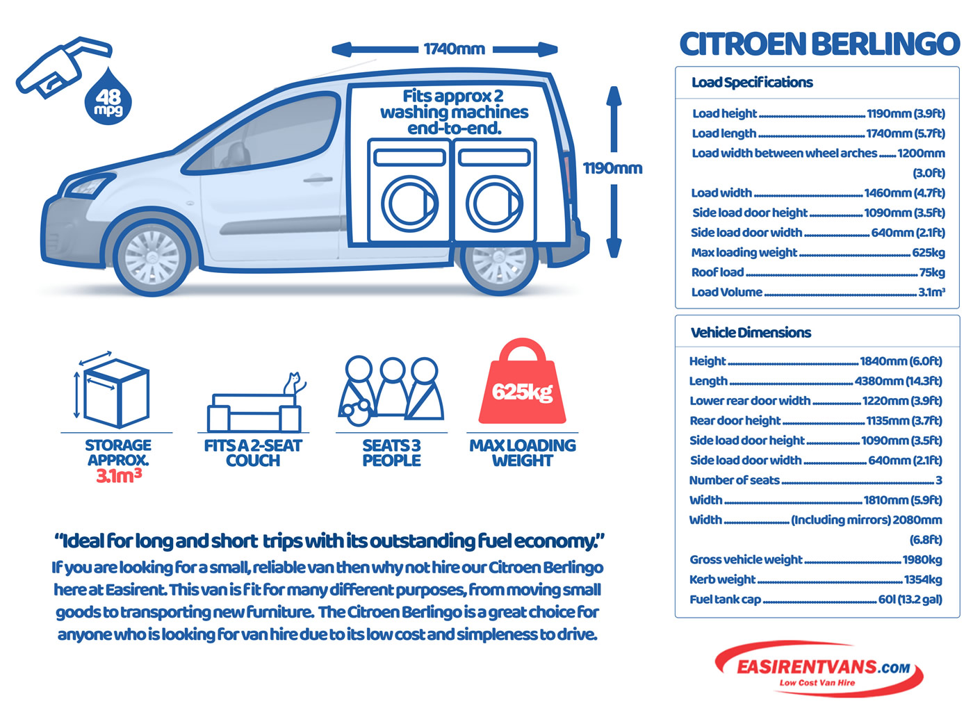 Citroen Berlingo Specs